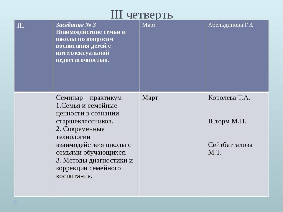 IIІ четверть ІІІ Заседание№ 3 Взаимодействие семьи и школы по вопросам воспит...