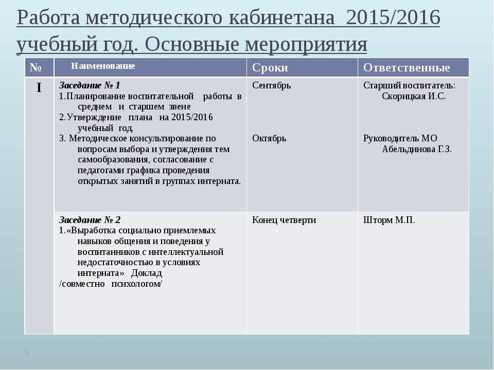 Работа методического кабинетана 2015/2016 учебный год. Основные мероприятия №...