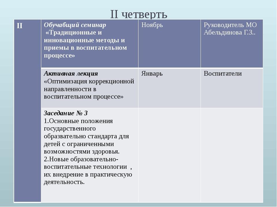 II четверть II Обучабщий семинар «Традиционные и инновационные методы и прием...
