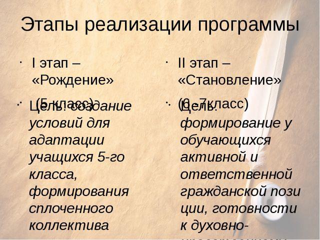 Этапы реализации программы I этап – «Рождение» (5 класс) Цель: создание услов...