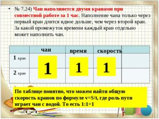 № 7.24) Чан наполняется двумя кранами при совместной работе за 1 час. Наполне