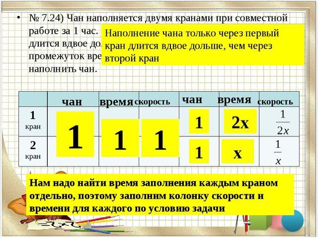 № 7.24) Чан наполняется двумя кранами при совместной работе за 1 час. Наполне...