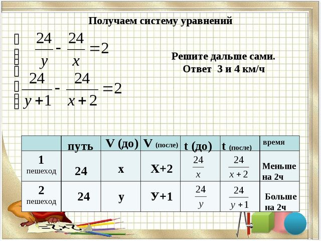 Получаем систему уравнений путь 24 24 V (до) х у V (после) Х+2 У+1 t (после)...