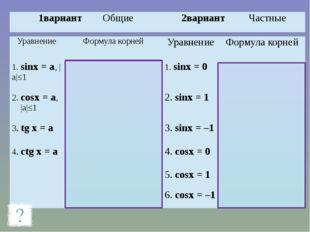 Уравнение Формула корней Уравнение Формула корней 1.sinx= a,  a ≤1 x =(-1)na