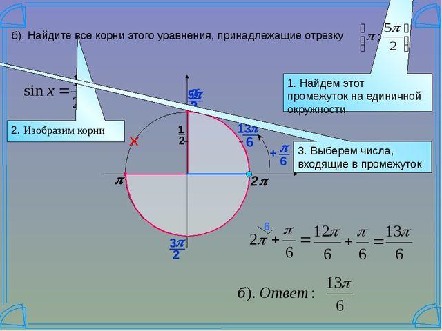 2p p б). Найдите все корни этого уравнения, принадлежащие отрезку 2. Изобрази...