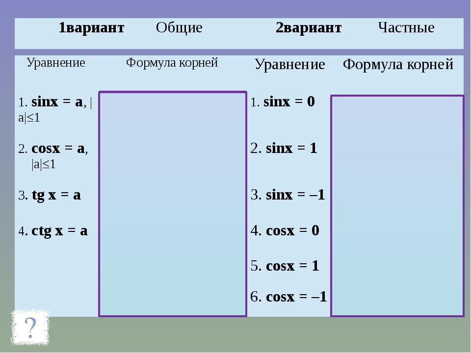 Уравнение Формула корней Уравнение Формула корней 1.sinx= a,  a ≤1 x =(-1)na...