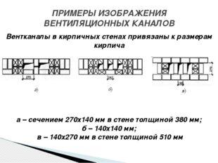 ПРИМЕРЫ ИЗОБРАЖЕНИЯ ВЕНТИЛЯЦИОННЫХ КАНАЛОВ Вентканалы в кирпичных стенах прив