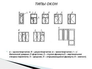 а – одностворчатое; б – двухстворчатое; в – трехстворчатое; г – с балконной