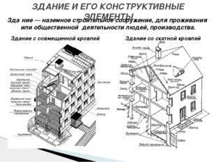ЗДАНИЕ И ЕГО КОНСТРУКТИВНЫЕ ЭЛЕМЕНТЫ Здание с совмещенной кровлей Здание со с