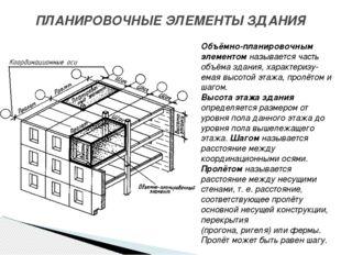 ПЛАНИРОВОЧНЫЕ ЭЛЕМЕНТЫ ЗДАНИЯ Объёмно-планировочным элементом называется част