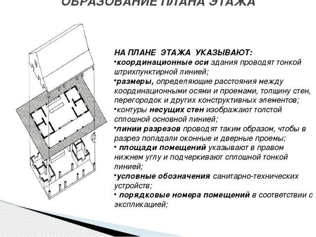 ОБРАЗОВАНИЕ ПЛАНА ЭТАЖА НА ПЛАНЕ ЭТАЖА УКАЗЫВАЮТ: координационные оси здания...