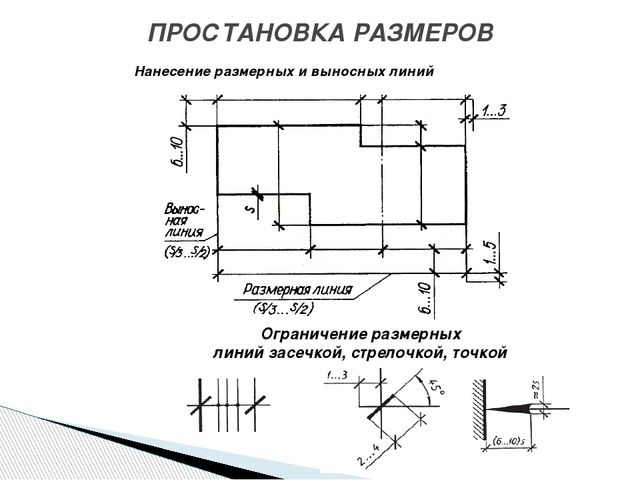 Нанесение размерных и выносных линий ПРОСТАНОВКА РАЗМЕРОВ Ограничение разм...