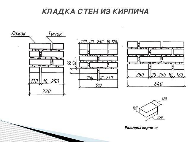 КЛАДКА СТЕН ИЗ КИРПИЧА Размеры кирпича