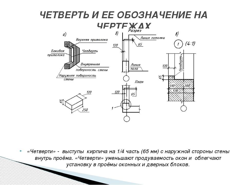 «Четверти» - выступы кирпича на 1/4 часть (65 мм) с наружной стороны стены в...
