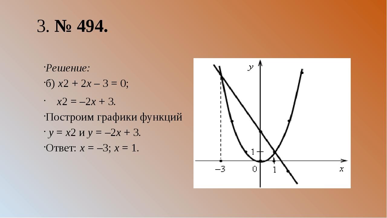 3. № 494. Решение: б) x2 + 2x – 3 = 0; x2 = –2x + 3. Построим графики функций...