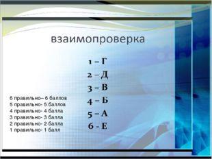 Соедините цифру с соответствующей буквой 1. Caps Losk а. удаление символа впр