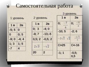 Самостоятельная работа 1 уровень 2 уровень 3 уровень ; 1 в 2в -5; 5 0 0 0; 5