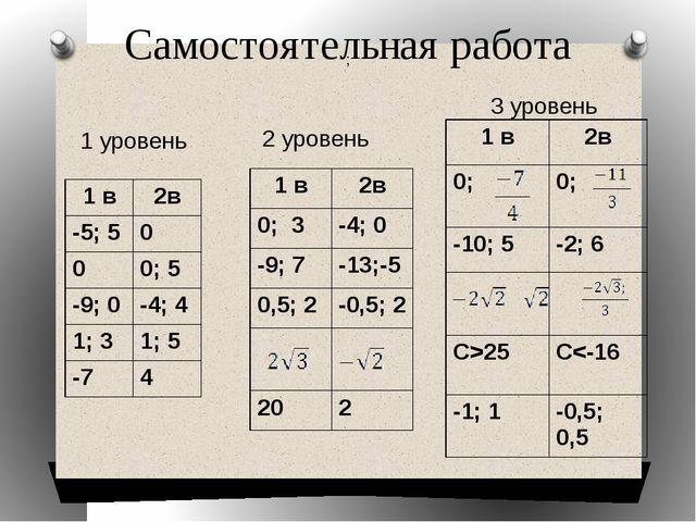 Самостоятельная работа 1 уровень 2 уровень 3 уровень ; 1 в 2в -5; 5 0 0 0; 5...