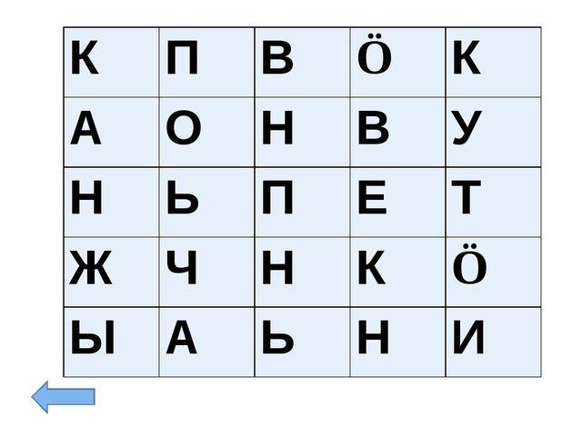КПВÖК АОНВУ НЬПЕТ ЖЧНКÖ ЫАЬНИ