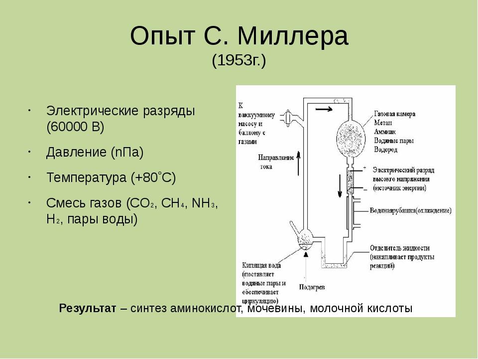 Опыт С. Миллера (1953г.) Электрические разряды (60000 В) Давление (nПа) Темпе...