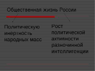 Общественная жизнь России Политическую инертность народных масс Рост политиче