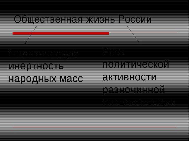 Общественная жизнь России Политическую инертность народных масс Рост политиче...