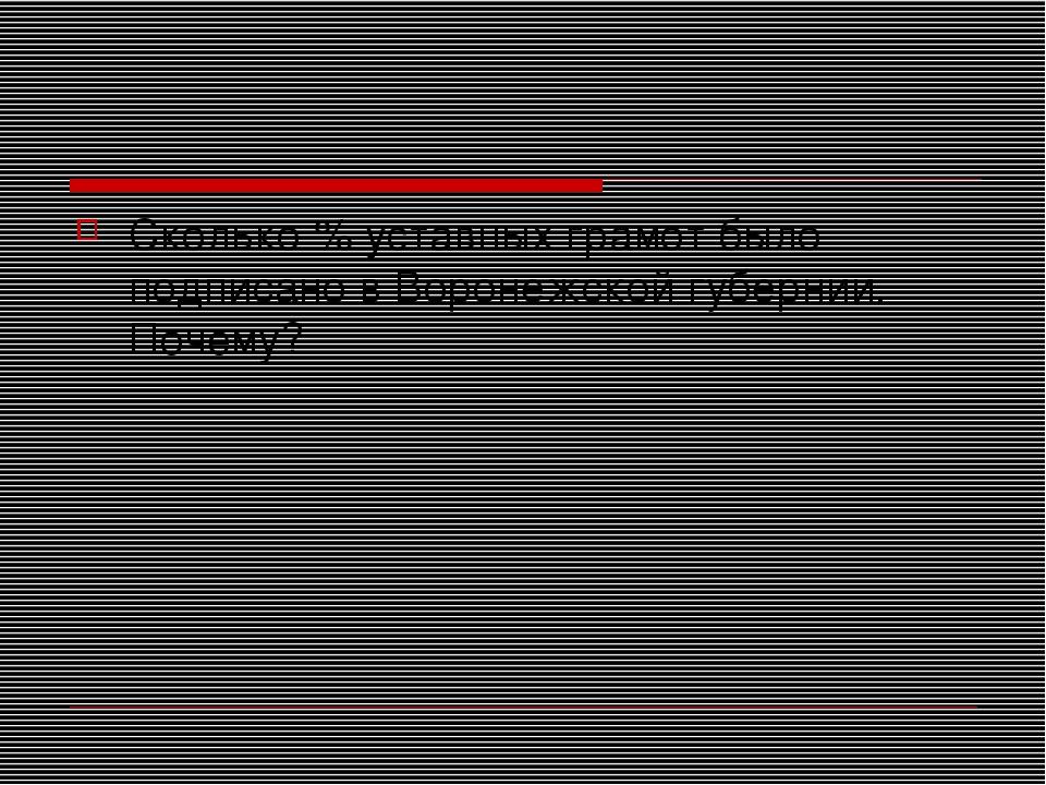 Сколько % уставных грамот было подписано в Воронежской губернии. Почему?