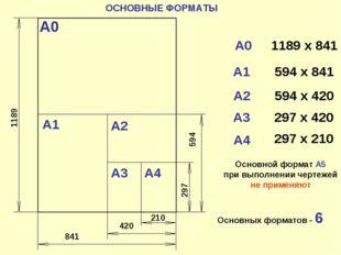 ОСНОВНЫЕ ФОРМАТЫ S = 1м2 А0 А0 1189 х 841 А1 А1 594 х 841 А2 594 х 420 А3 А3