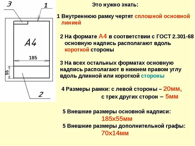 1 Это нужно знать: 1 Внутреннюю рамку чертят сплошной основной линией 2 На фо...