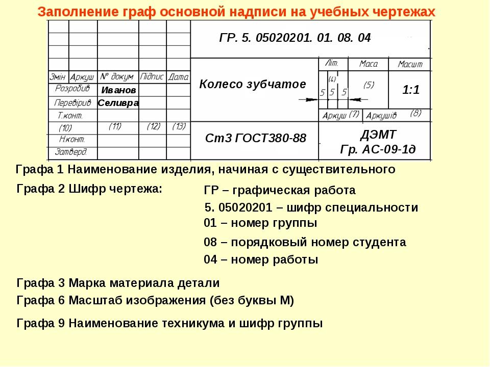 Заполнение граф основной надписи на учебных чертежах Графа 1 Наименование изд...