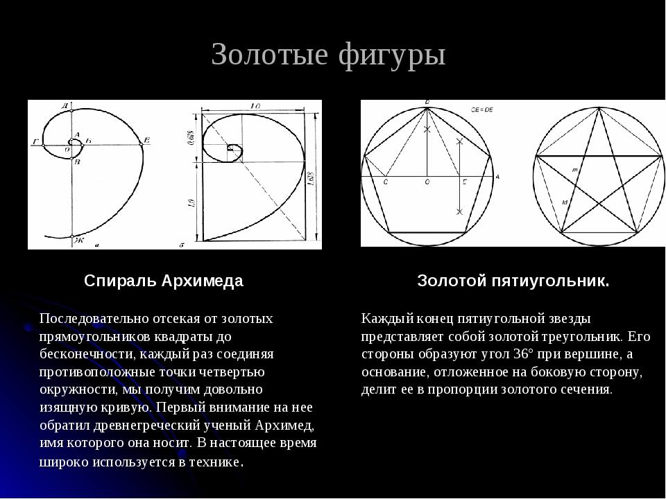 Золотые фигуры Спираль Архимеда Последовательно отсекая от золотых прямоуголь...