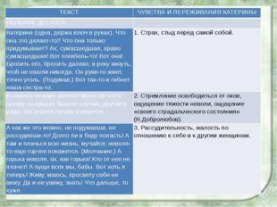 ТЕКСТ ЧУВСТВА И ПЕРЕЖИВАНИЯ КАТЕРИНЫ ЯВЛЕНИЕ ДЕСЯТОЕ  Катерина (одна, держа