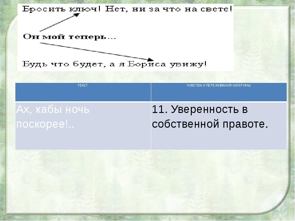 ТЕКСТ ЧУВСТВА И ПЕРЕЖИВАНИЯ КАТЕРИНЫ Ах, кабы ночь поскорее!.. 11. Уверенност...