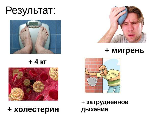Результат: + 4 кг + холестерин + мигрень + затрудненное дыхание