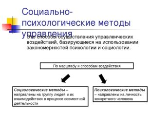 Социально-психологические методы управления Это способы осуществления управле