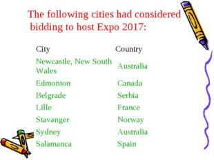 The following cities had considered bidding to host Expo 2017:
