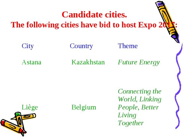 Candidate cities. The following cities have bid to host Expo 2017:          ...