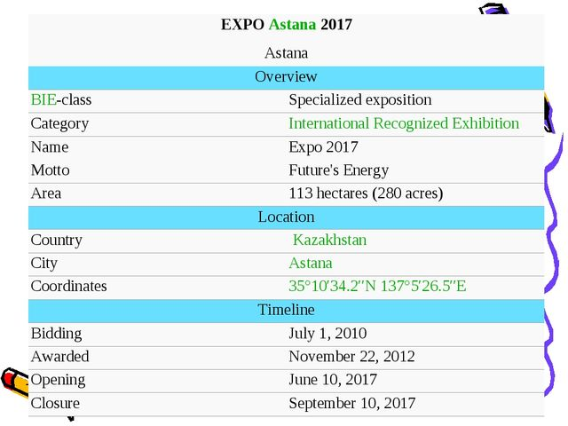 EXPO Astana 2017	 Astana	 Overview	 BIE-class	Specialized exposition Category...