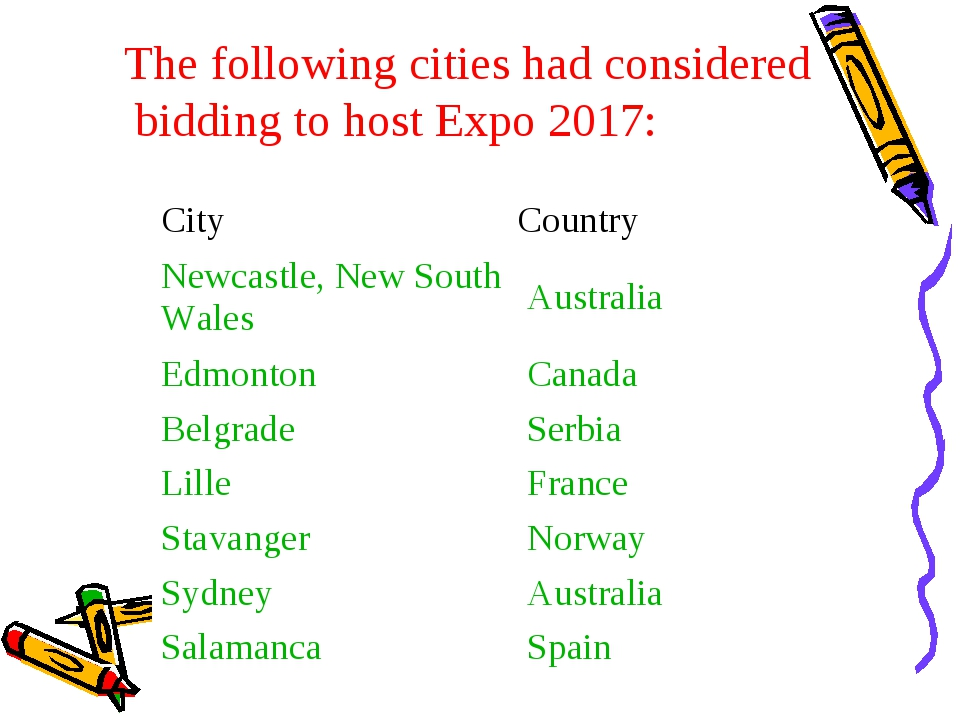 The following cities had considered bidding to host Expo 2017:              ...