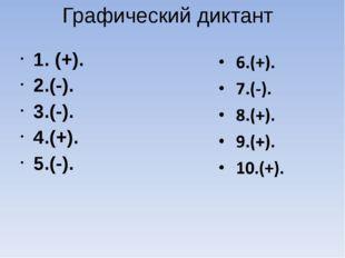 Графический диктант 1. (+). 2.(-). 3.(-). 4.(+). 5.(-).