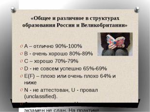 «Общее и различное в структурах образования России и Великобритании» A – отли