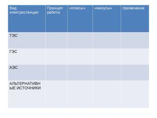 Видэлектростанции Принцип работы «плюсы» «минусы» примечание ТЭС ГЭС АЭС АЛЬ