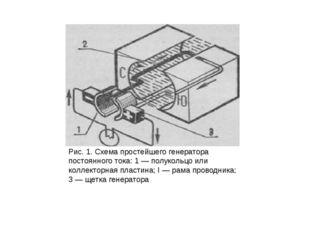 Рис. 1. Схема простейшего генератора постоянного тока: 1 — полукольцо или ко