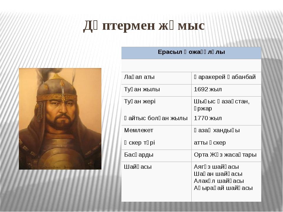 Дәптермен жұмыс ЕрасылҚожағұлұлы Лақап аты Қаракерей Қабанбай Туғанжылы 1692...