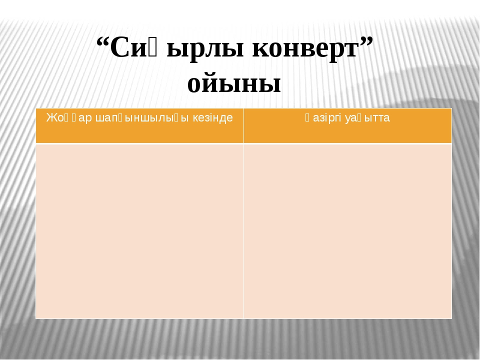 """""""Сиқырлы конверт"""" ойыны Жоңғар шапқыншылығы кезінде Қазіргі уақытта"""