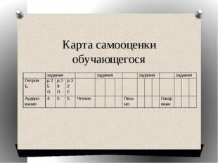 Карта самооценки обучающегося  задания  задания  задания  задания Петров