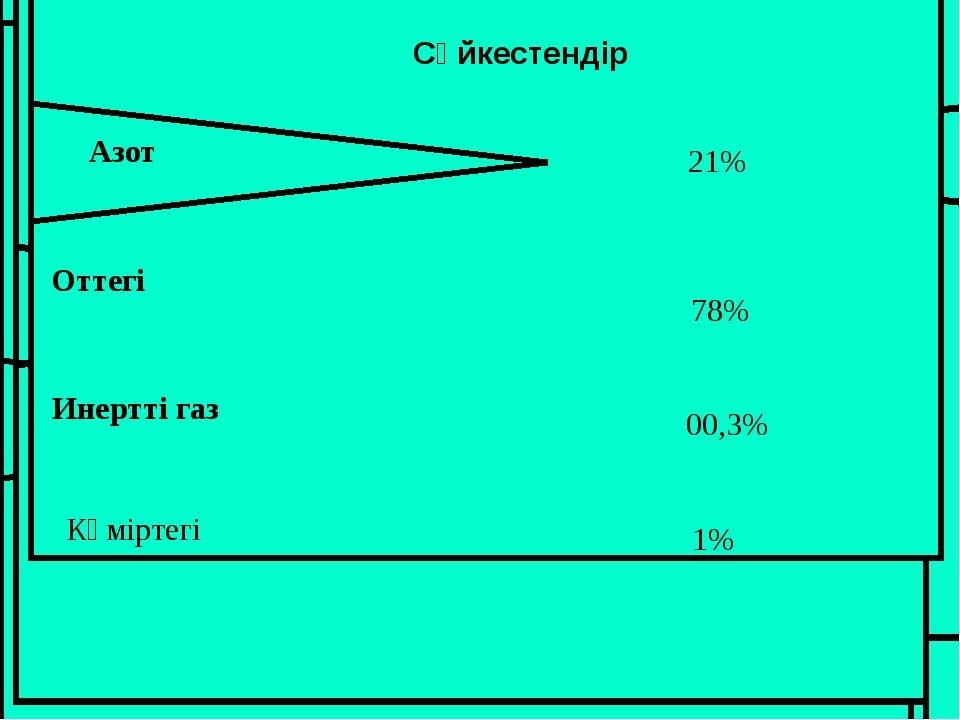 Сәйкестендір Азот Оттегі Инертті газ Көміртегі 21% 78% 00,3% 1%
