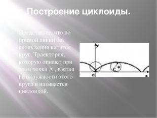 Построение циклоиды. Представьте, что по прямой линии без скольжения катится