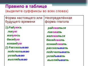 Правило в таблице (выделите суффиксы во всех словах) Форма настоящего или буд