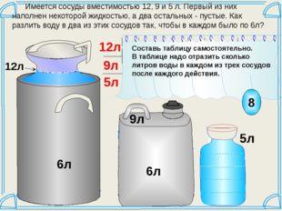 Составь таблицу самостоятельно. В таблице надо отразить сколько литров воды